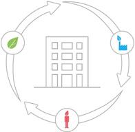 Niedersachsen Allianz für Nachhaltigkeit